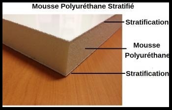 Mousse stratifie